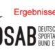 25. Internationales Traditionsturnier in der Sportakrobatik