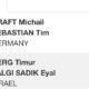 Sebastian & Kraft führen in Genf